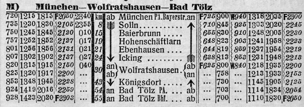 5507_busfahrplan_mue-wolfrath-toelz_sommer-1931
